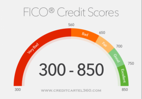 Dont Let A Low Credit Score Hold You Back